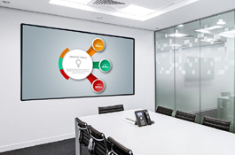 OD Indoor LED Video Wall